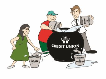 About Credit Unions - The Irish League of Credit Unions